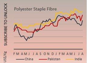 افزایش قیمت های الیاف پلی استر و نخ پلی استردر ماه اگوست